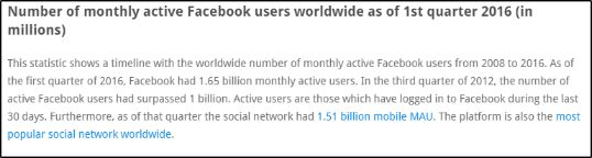 Number of Facebook users worldwide 2008-2016