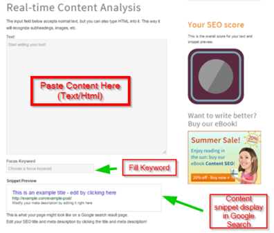 Yoast Real Time Content Analysis- Best tool for Comprehensive On ...