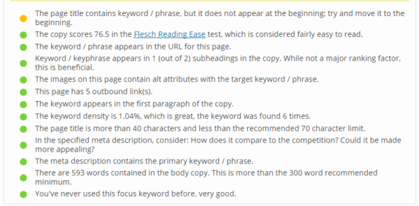 Yoast Page Analysis Report