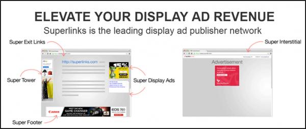 Superlinks Publisher Ad Network