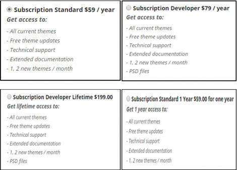 teslathemes susbscription plans