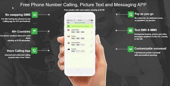 Best Fake Phone Number Generator Tools, Apps, Sites 2018