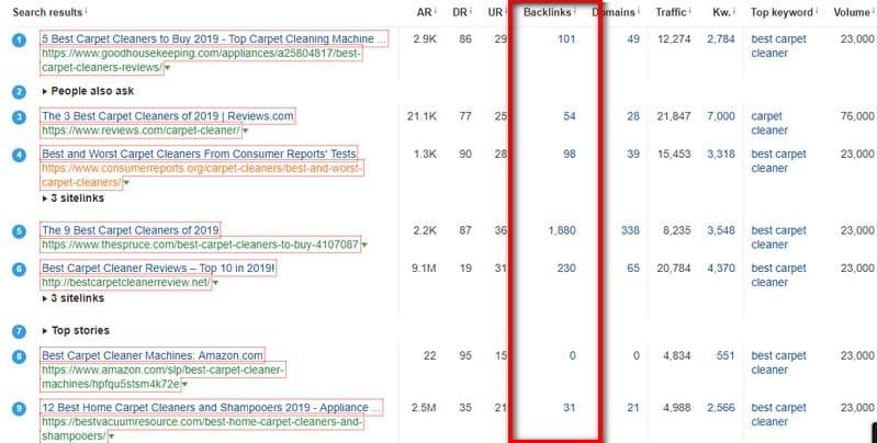 check backlinks of ranked keywords (1)