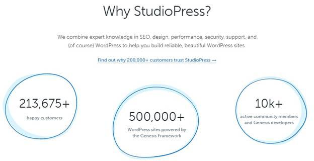 Why Studio Press